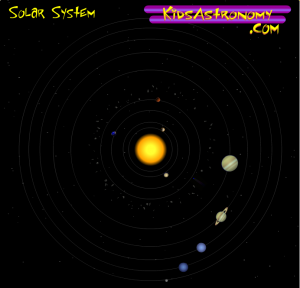 The Solar System picture