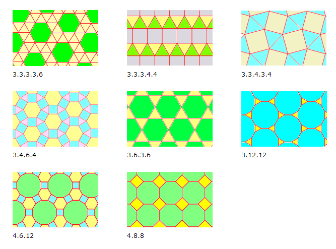 The tessellations are created by a far more complex tool called The ...