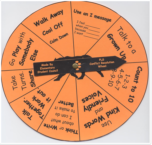 conflict resolution wheel