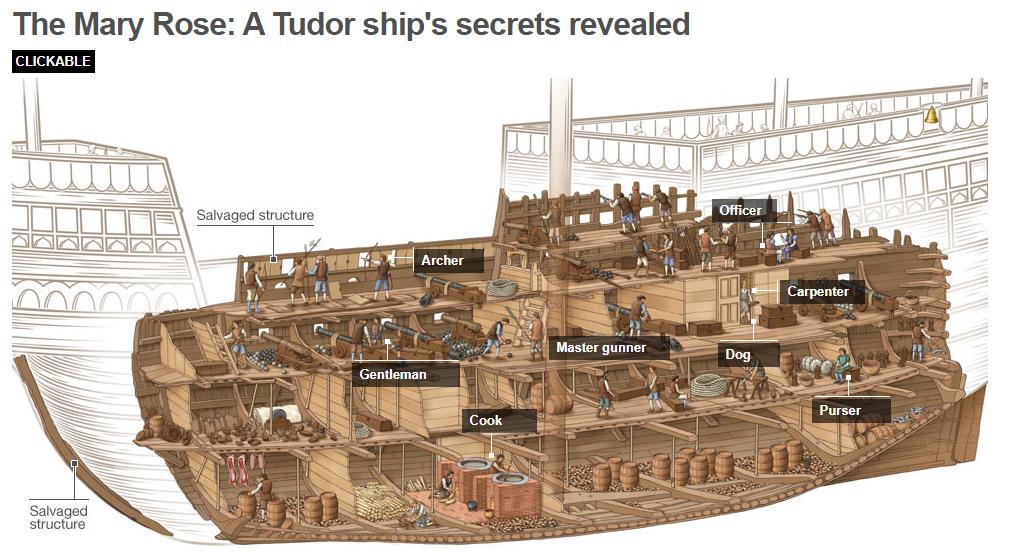 How the Tudor dynasty shaped modern Britain