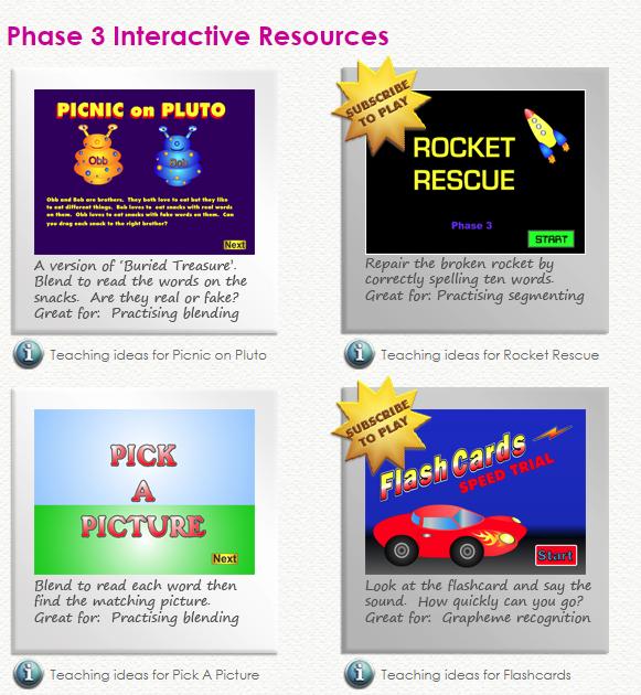 KS1 Literacy Resources