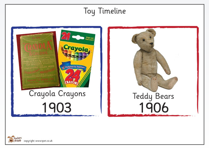 Toys Timelines