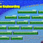 Glencoe's Online Keyboarding