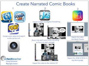 The iPad Ideas Book
