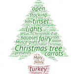 Christmas Poem or Story Inspiration Word Cloud
