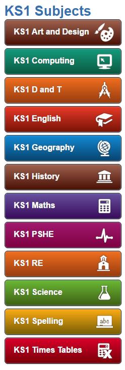 Education Quizzes KS1